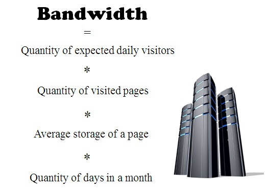 Bandwidth calculation